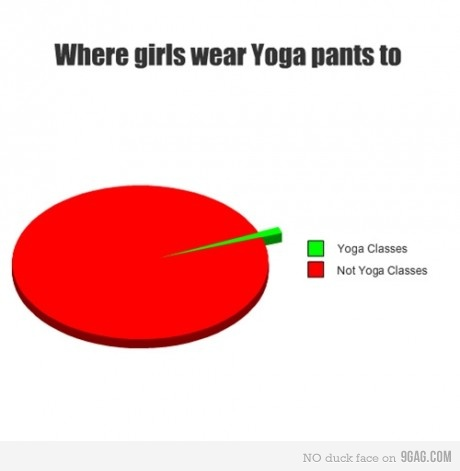 Where women wear yoga pants