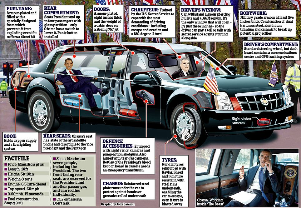 inside the president s limo duck duck gray duck. Black Bedroom Furniture Sets. Home Design Ideas
