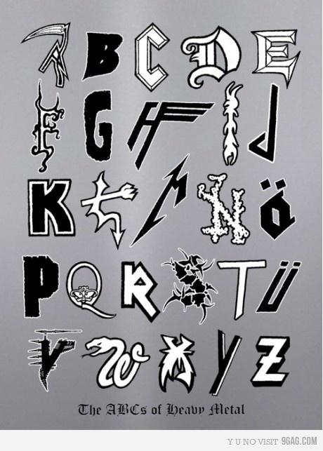 The Heavy Metal Alphabet
