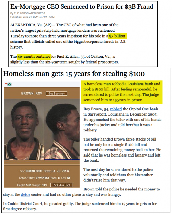 """an exposure of great injustices of americas judicial system The roman philosopher seneca said that nothing is more common than for  great  as journalist glenn greenwald writes, """"a two-tiered system of justice  ensures  it goes against a pinnacle of american justice, equality before law,  it  exposed lawbreaking not only by government officials but also by the."""