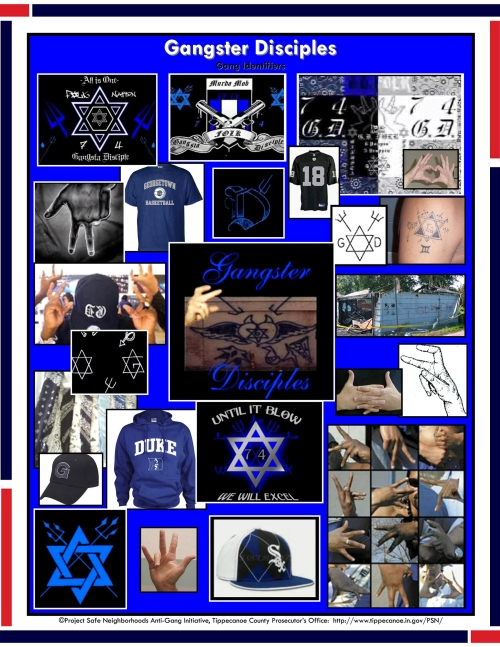Gangster Disciples signs and symbols