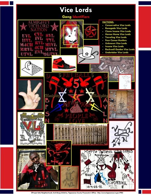 Vice Lord Crips signs and symbols