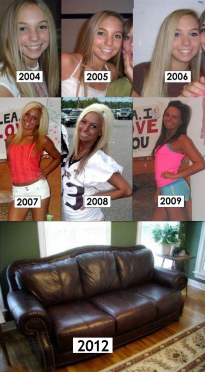 Tanning Evolution