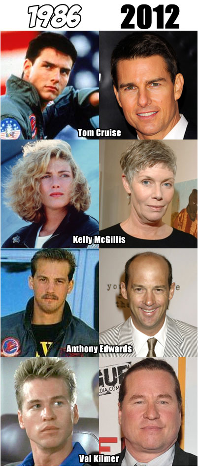 The cast of Top Gun then and now.