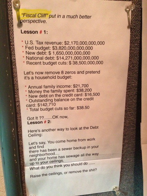 Fiscal Cliff put in a much better perspective