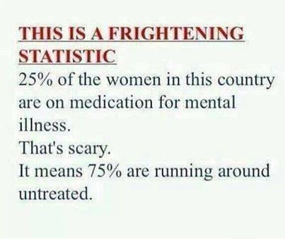 women statistic