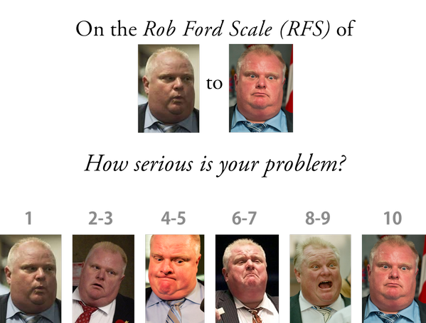 The Rob Ford Scale Of Seriousness Duck Duck Gray Duck